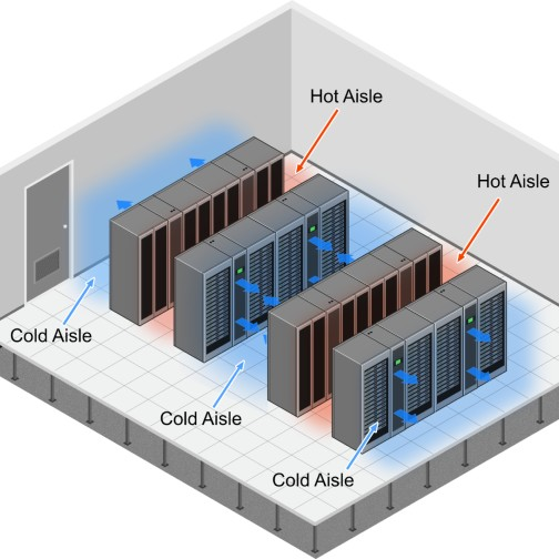 Data Center Cooling Trends: Room, Row and Rack Cooling