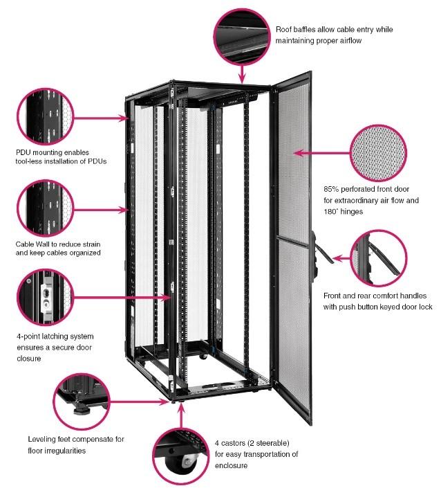 SimplicITy Enclosures | Pre-Configured Enclosures